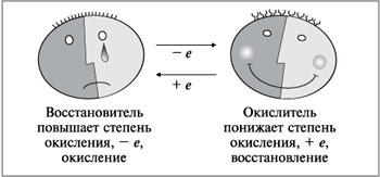 http://www.lib2.podelise.ru/tw_files2/urls_86/46/d-45470/7z-docs/1_html_4f0fc50.jpg