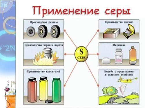 http://volna.org/wp-content/uploads/2014/11/siera_i_ieio_svoistva12.png