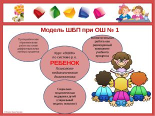 Модель ШБП при ОШ № 1 Пропедевтическая образовательная работа на основе диффе