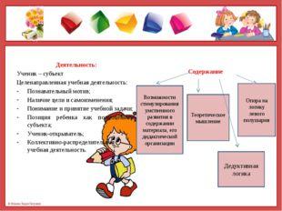 Деятельность: Ученик – субъект Целенаправленная учебная деятельность: Познав