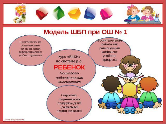 Модель ШБП при ОШ № 1 Пропедевтическая образовательная работа на основе диффе...