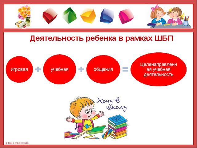 Деятельность ребенка в рамках ШБП © Фокина Лидия Петровна