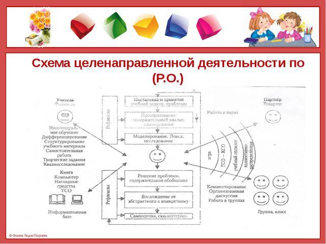 Схема целенаправленной деятельности по (Р.О.) © Фокина Лидия Петровна