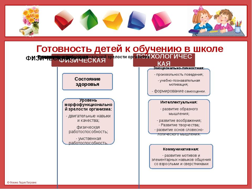 Готовность детей к обучению в школе © Фокина Лидия Петровна