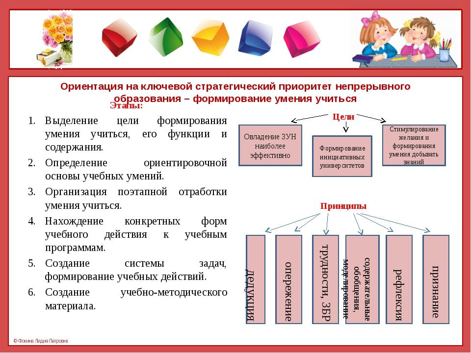 Ориентация на ключевой стратегический приоритет непрерывного образования – ф...