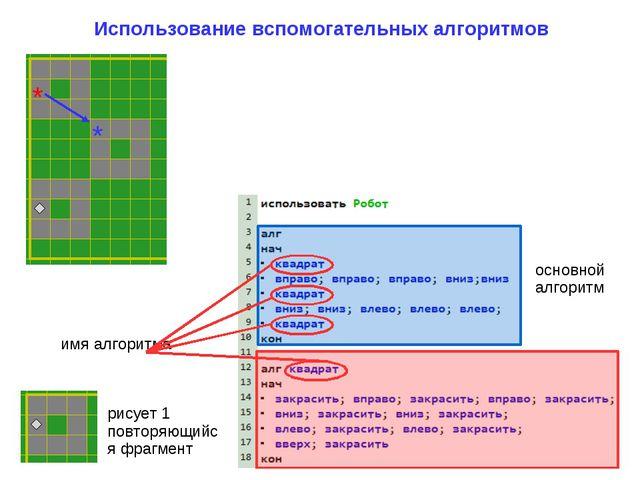 Использование вспомогательных алгоритмов рисует 1 повторяющийся фрагмент имя...