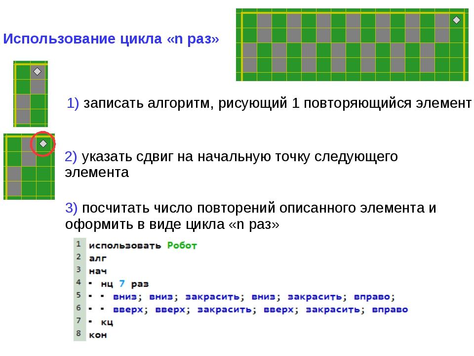 Использование цикла «n раз» 1) записать алгоритм, рисующий 1 повторяющийся эл...