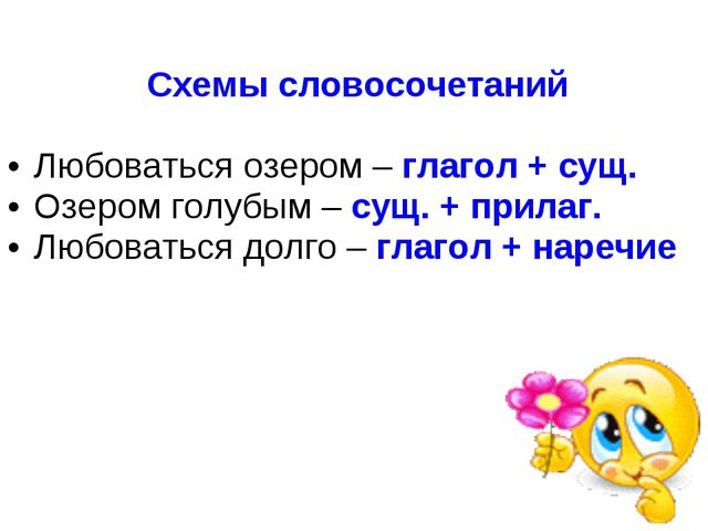 Схемы словосочетаний Любоваться озером– глагол + сущ. Озером голубым– сущ....