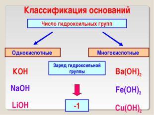 Классификация оснований Число гидроксильных групп Однокислотные Многокислотны