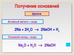 Получение оснований Щелочи 2Na + 2H2O  2NaOH + H2 Na2O + H2O  2NaOH Активн