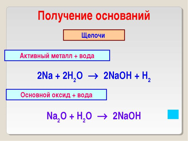 Получение оснований Щелочи 2Na + 2H2O  2NaOH + H2 Na2O + H2O  2NaOH Активн...