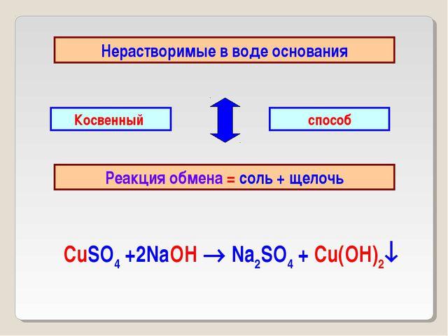 Нерастворимые в воде основания Реакция обмена = соль + щелочь Косвенный спосо...