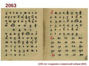 2063 1200 лет созданию славянской азбуки (863)