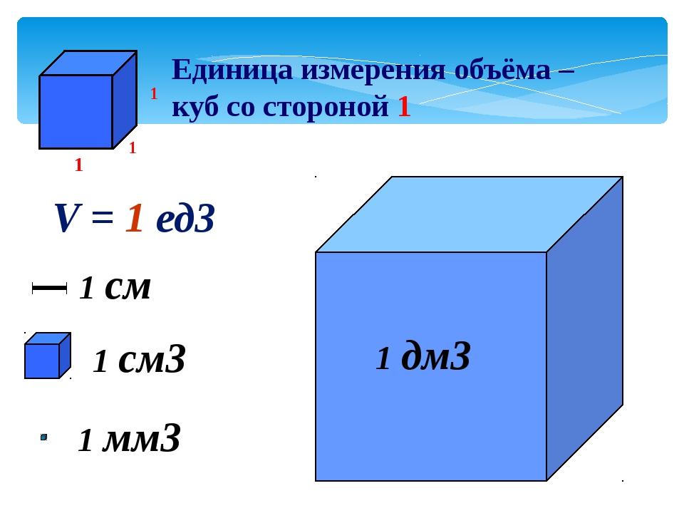 Единица измерения объёма – куб со стороной 1 1 см3 1 мм3 V = 1 ед3 1 дм3 1 см...