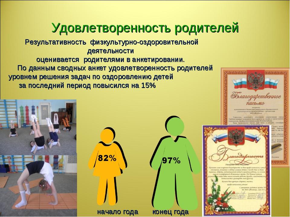Удовлетворенность родителей Результативность физкультурно-оздоровительной дея...
