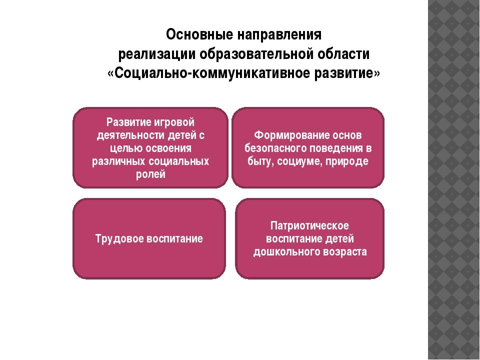 Основные направления реализации образовательной области «Социально-коммуникат...