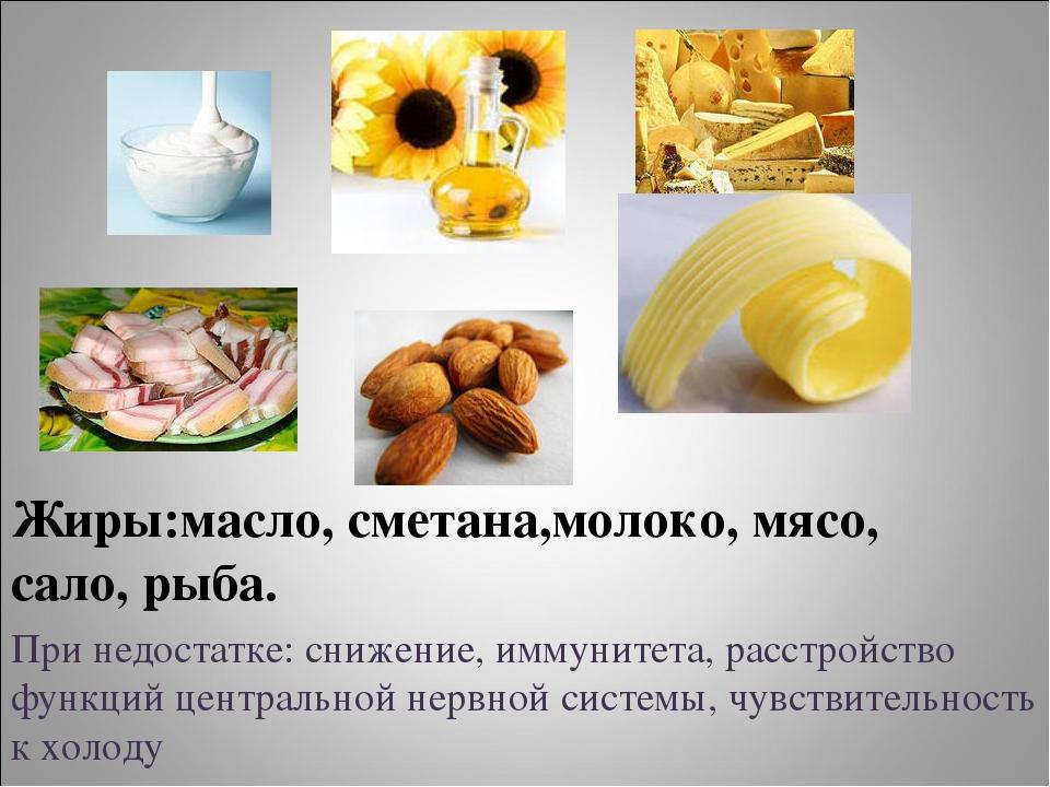 Жиры:масло, сметана,молоко, мясо, сало, рыба. При недостатке: снижение, иммун...