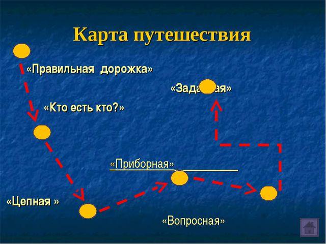 Карта путешествия «Правильная дорожка» «Задачная» «Кто есть кто?» «Приборная»...