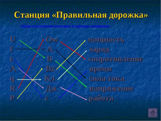 Станция «Правильная дорожка» U Ом мощность I А заряд t В сопротивление A Вт в...