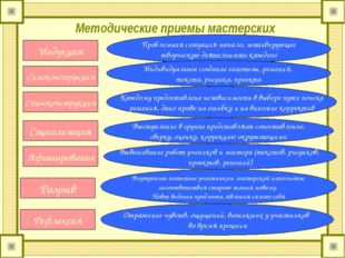 Методические приемы мастерских Индукция Самоконструкция Социоконструкция Соци