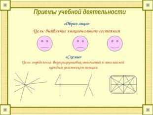 Приемы учебной деятельности «Образ лица» Цель: выявление эмоционального состо