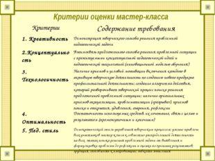Критерии оценки мастер-класса КритерииСодержание требования 1. Креативность