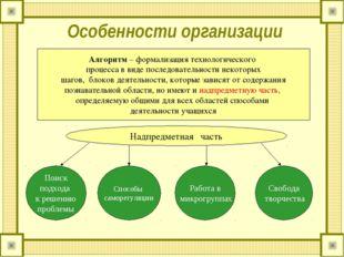 Особенности организации Алгоритм – формализация технологического процесса в в