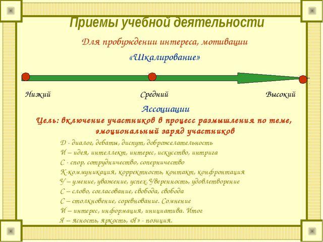 Приемы учебной деятельности Для пробуждении интереса, мотивации «Шкалирование...