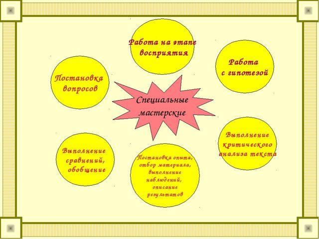 Выполнение сравнений, обобщение Постановка опыта, отбор материала, выполнение...