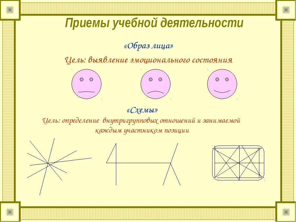 Приемы учебной деятельности «Образ лица» Цель: выявление эмоционального состо...
