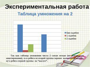 . Экспериментальная работа Таблица умножения на 2 Так как таблица умножени