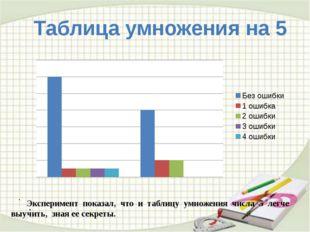. .  Таблица умножения на 5 Эксперимент показал, что и таблицу умножения