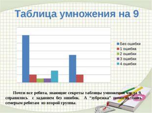 . . Таблица умножения на 9 Почти все ребята, знающие секреты таблицы умнож