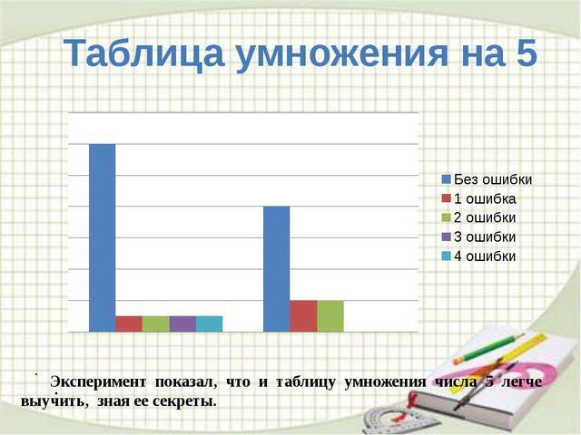 . .  Таблица умножения на 5 Эксперимент показал, что и таблицу умножения...