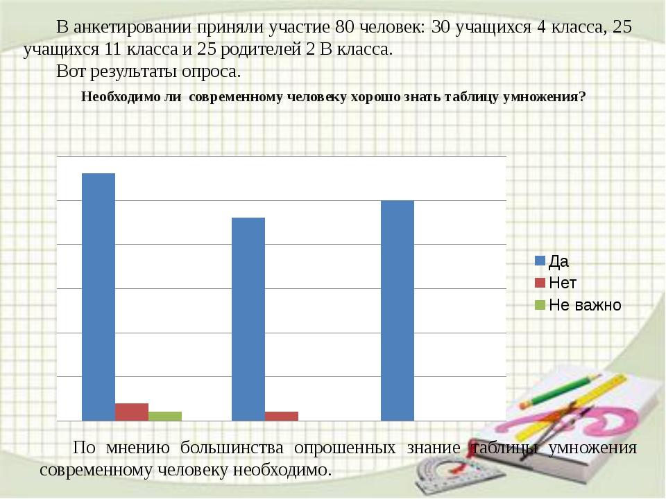 В анкетировании приняли участие 80 человек: 30 учащихся 4 класса, 25 учащихс...