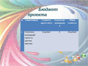 Бюджет проекта №НаименованиеСтоимость одного листаКоличество репродукций