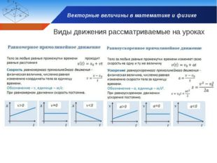 Векторные величины в математике и физике Виды движения рассматриваемые на уро