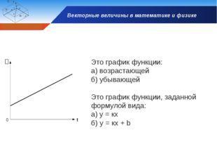 Векторные величины в математике и физике Это график функции: а) возрастающей