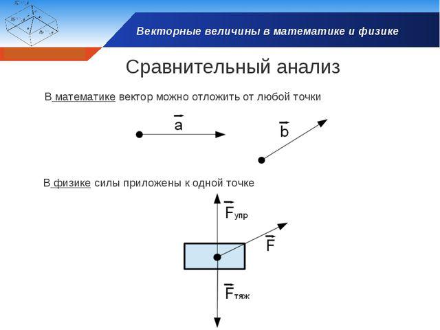 Векторные величины в математике и физике Сравнительный анализ В математике ве...