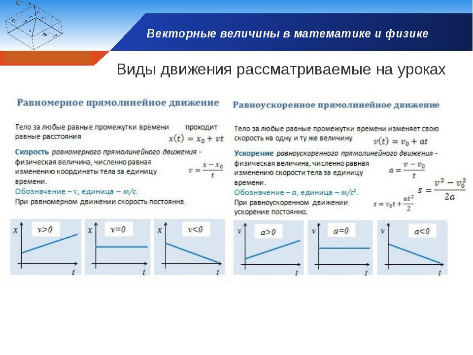 Векторные величины в математике и физике Виды движения рассматриваемые на уро...
