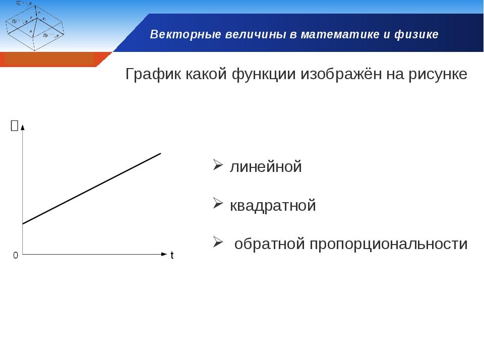 Векторные величины в математике и физике График какой функции изображён на ри...