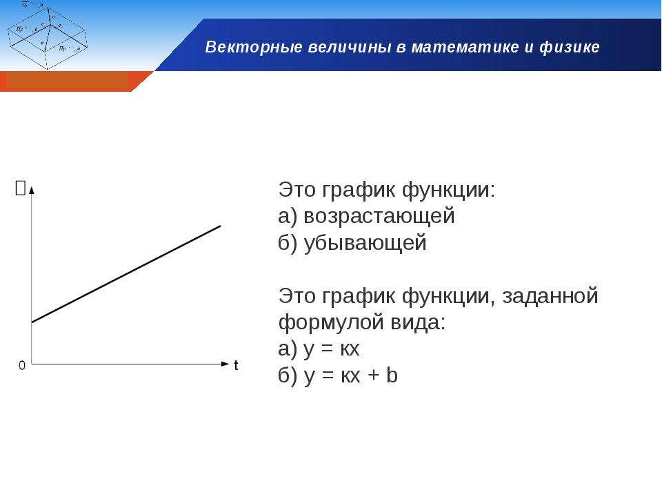 Векторные величины в математике и физике Это график функции: а) возрастающей...