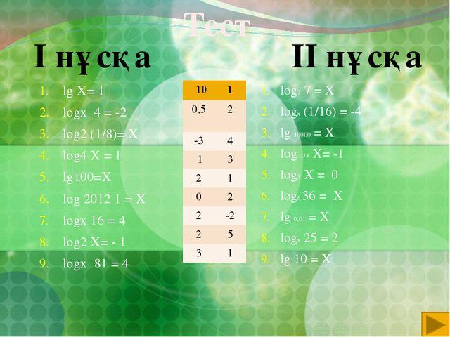 lg X= 1 logх 4 = -2 log2 (1/8)= X log4 X = 1 lg100=X log 2012 1 = X logx 16 =...