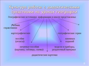 Географические источники информации в школе представлены: учебник справочники