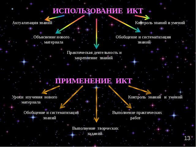 ИСПОЛЬЗОВАНИЕ ИКТ Актуализация знаний Контроль знаний и умений Объяснение нов...