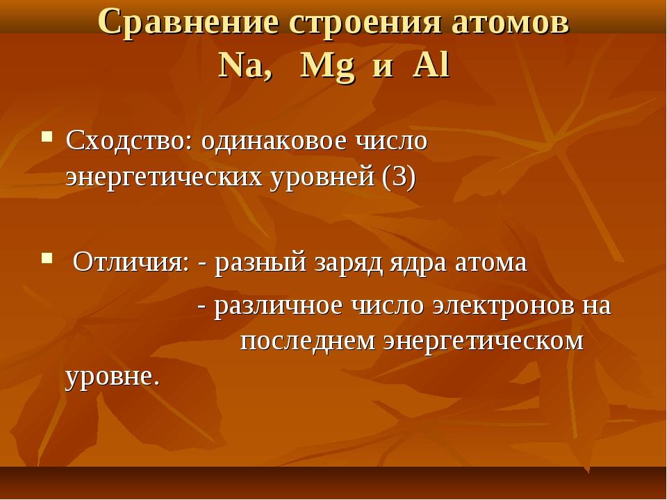 Сравнение строения атомов Na, Mg и Al Сходство: одинаковое число энергетическ...