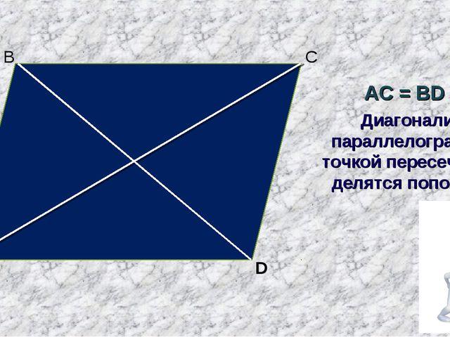 A B C D АС = BD Диагонали параллелограмма точкой пересечения делятся пополам.