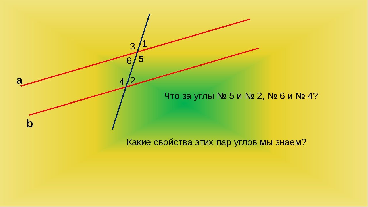 a b 1 2 3 4 5 6 Что за углы № 5 и № 2, № 6 и № 4? Какие свойства этих пар угл...