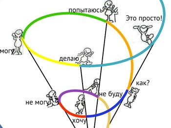 http://festival.1september.ru/articles/644463/1.jpg