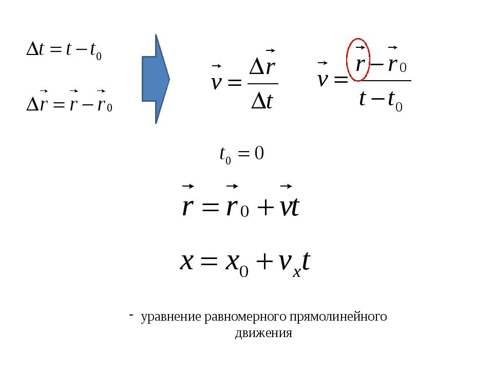 уравнение равномерного прямолинейного движения